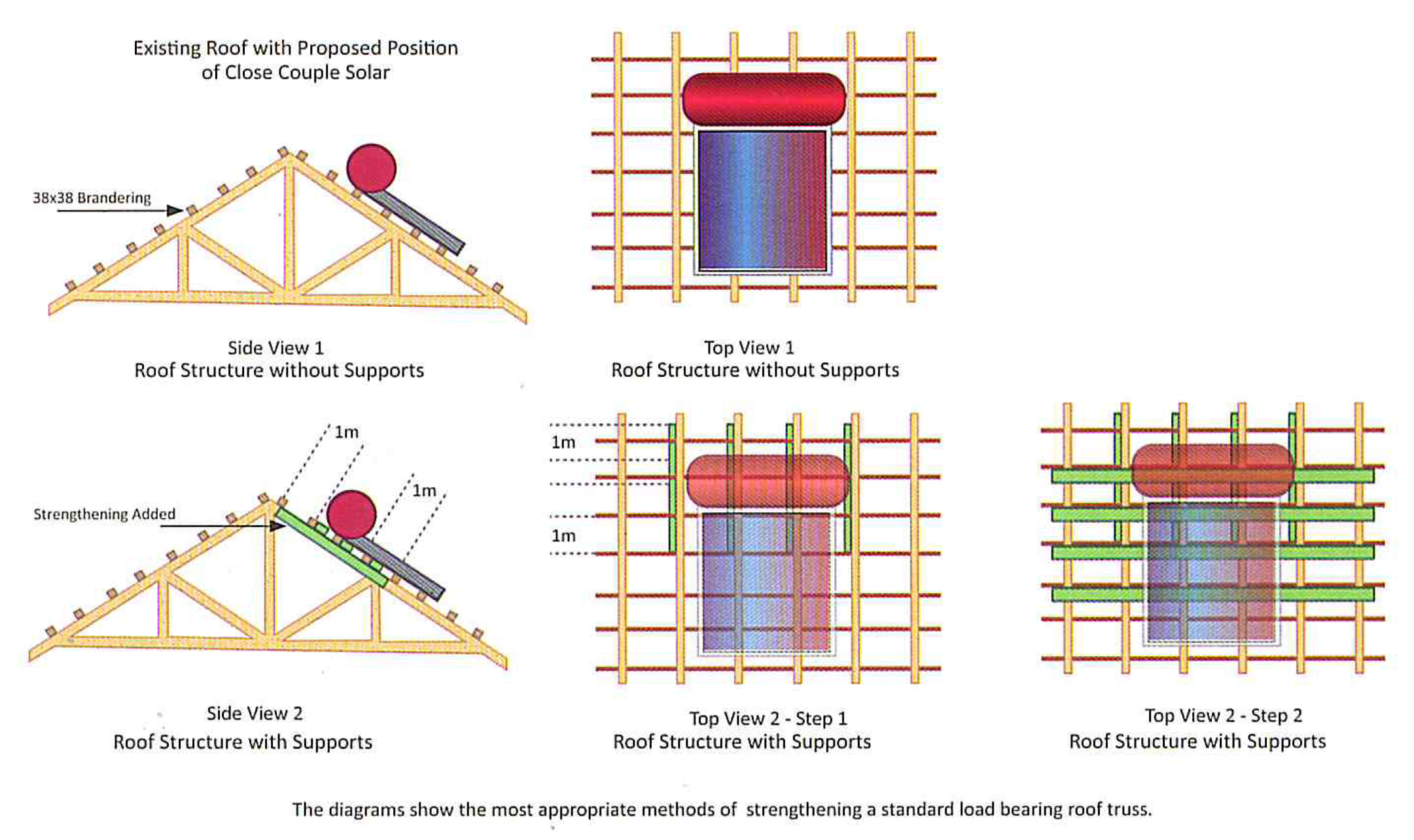 ... an existing roof structure for a solar water heating system